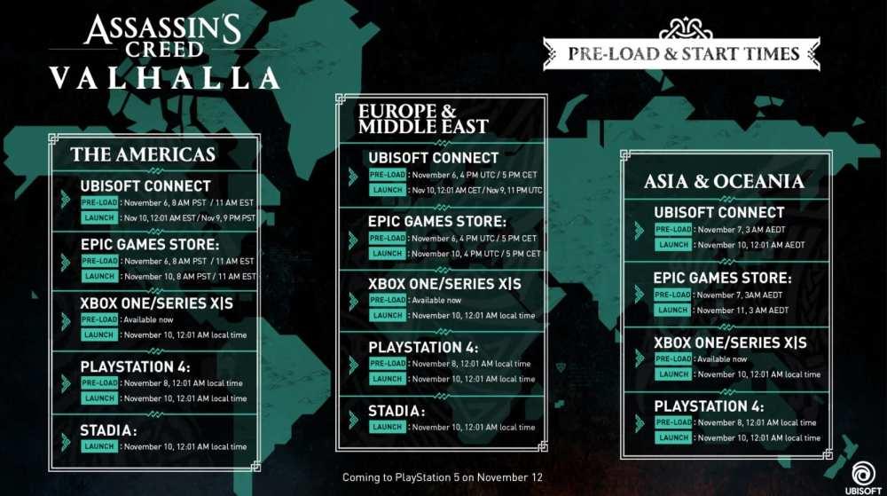 Actualización de Assassin's Creed Valhalla