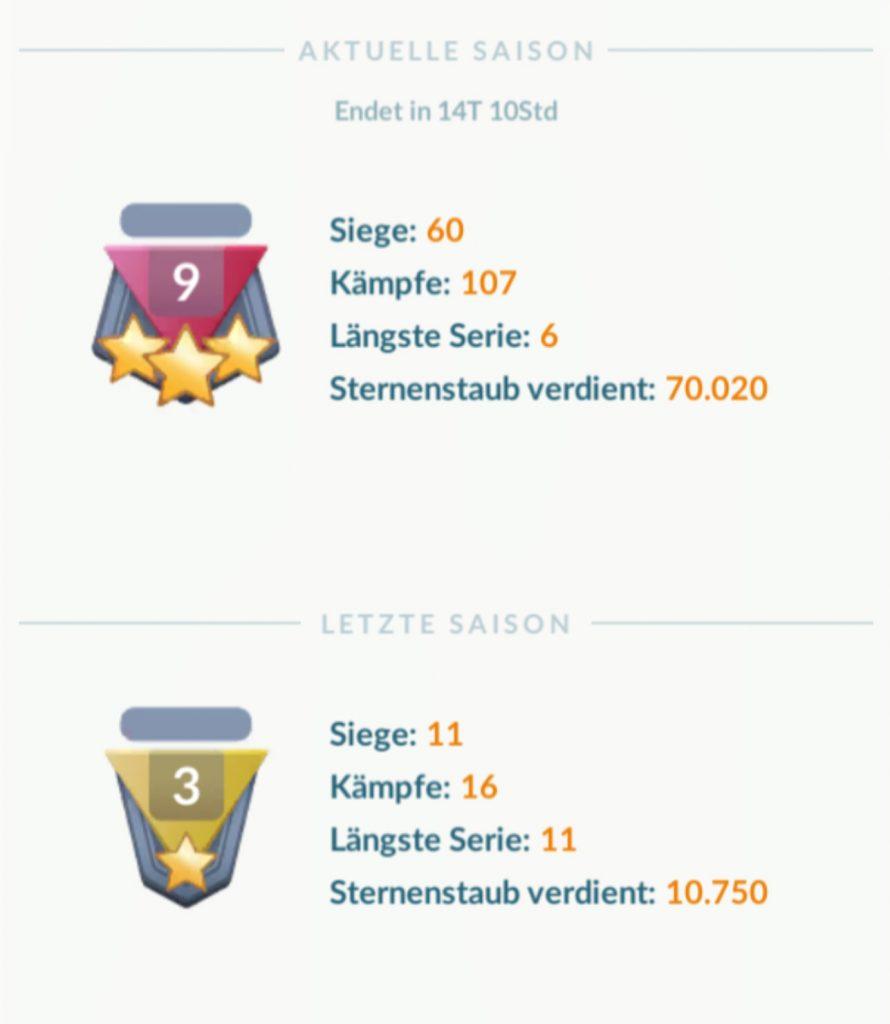 Mini Copa JcJ Pokémon GO