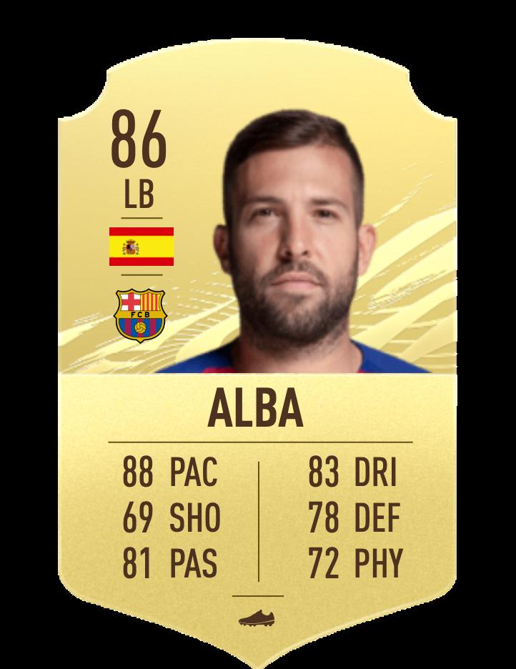 """Alba """"class ="""" wp-image-631679 """"width ="""" 331 """"height ="""" 428 """"srcset ="""" https://images.mein-mmo.de/medien/2020/12/FIFA-21-jordi-Alba- 1.png 722w, https://images.mein-mmo.de/medien/2020/12/FIFA-21-jordi-Alba-1-231x300.png 231w, https://images.mein-mmo.de/ medien / 2020/12 / FIFA-21-jordi-Alba-1-116x150.png 116w """"tamaños ="""" (ancho máximo: 331px) 100vw, 331px """">      <p>Si está buscando una buena opción de lateral izquierdo, Alba podría ser su elección. Actualmente cuesta alrededor de 23.000 monedas y tiene buenos valores en cuanto a velocidad. También es un regateador y un pasador infalibles. Vale la pena especialmente si también esperas una ofensiva de tus laterales.</p> <h2>Kai Havertz</h2> <p>    <img loading="""