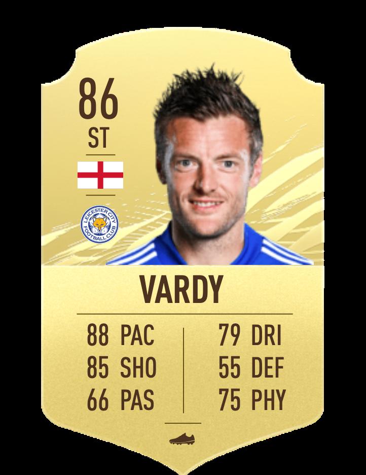 """Vardy """"class ="""" wp-image-631672 """"width ="""" 331 """"height ="""" 428 """"srcset ="""" http://dlprivateserver.com/wp-content/uploads/2020/12/FIFA-21-5-jugadores-realmente-fuertes-con-menos-de-25.000.png 722w , https://images.mein-mmo.de/medien/2020/12/FIFA-21-Vardy-231x300.png 231w, https://images.mein-mmo.de/medien/2020/12/FIFA- 21-Vardy-116x150.png 116w """"tamaños ="""" (ancho máximo: 331px) 100vw, 331px """">      <p>Según el estado actual de las cosas, el inglés cuesta casi exactamente 25.000 monedas y, por lo tanto, solo encaja en nuestra lista. Es una buena opción si estás en un equipo de la Premier League. Un ritmo rápido y un final seguro lo convierten en un delantero peligroso.</p> <h2>Alejandro Gómez</h2> <p>    <img loading="""