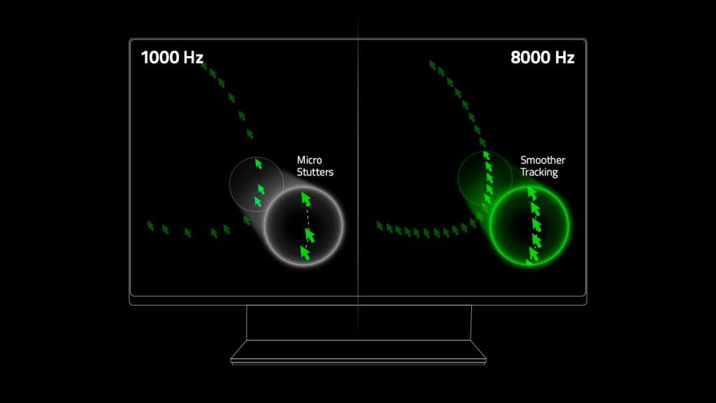 Comparación 1000 hz vs 8000 hz