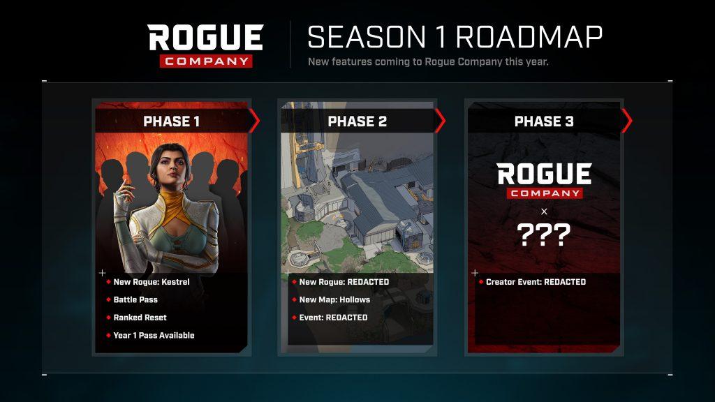 Hoja de ruta de la temporada 1 de Rogue Company
