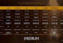The Medium - Requisitos de PC