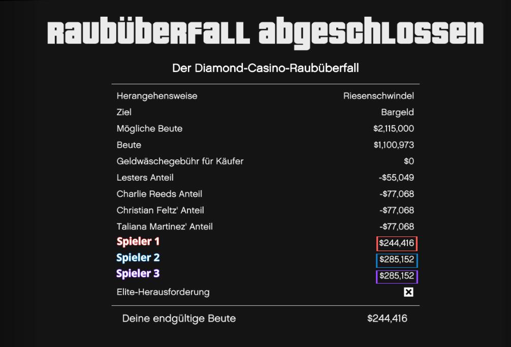 Distribución de dinero de GTA Online Heist
