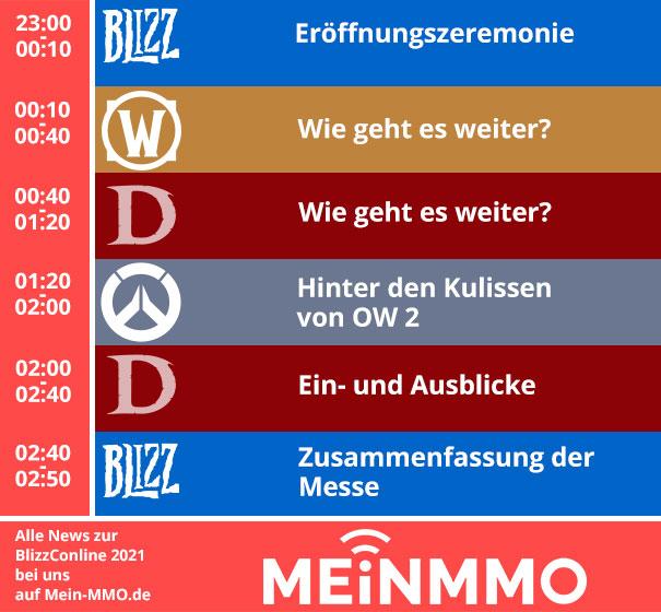 Programación de BlizzConline Resumen de programación Horarios de transmisiones WoW Hearthstone Diablo Overwatch Inicio Fin
