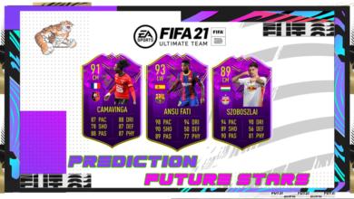 FIFA 21: Future Stars - Predicción de las estrellas del futuro