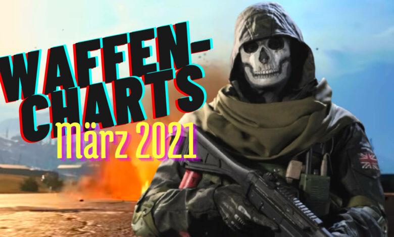 Las 10 armas más populares de CoD Warzone en marzo, con configuraciones de jugador