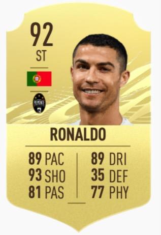 FIFA 22 Cristiano