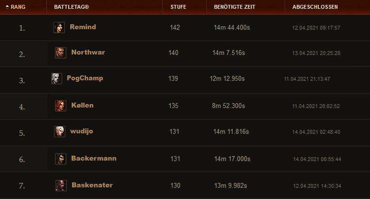 Tabla de clasificación de la temporada 23 de Diablo 3 Solo