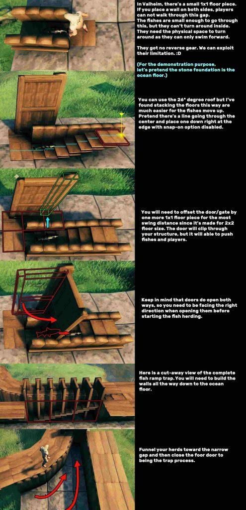 Instrucciones de construcción de la trampa para peces Valheim