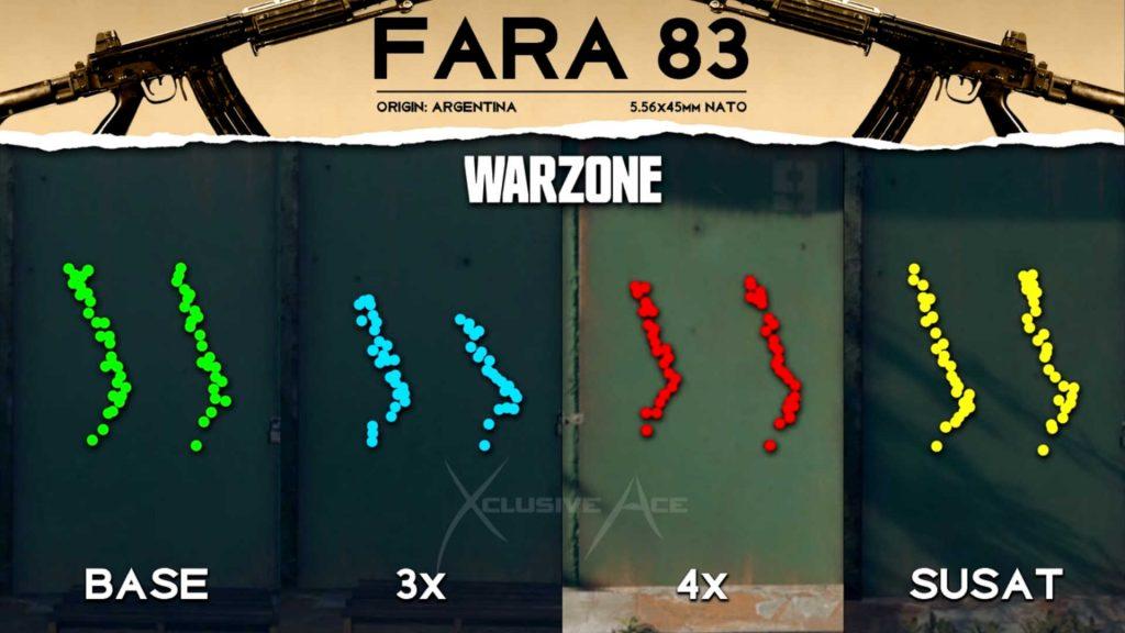 actualización de cod warzone 270521 - ajustes de visera