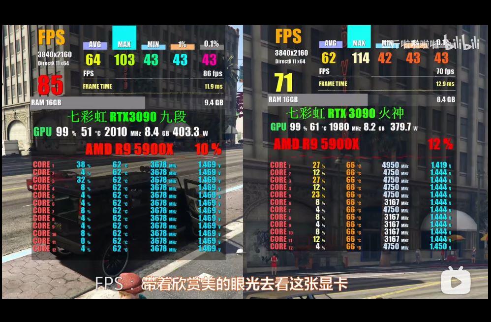A la izquierda, la GeForce RTX 3090 de Colorful, a la derecha la Founders Edition de NVidia