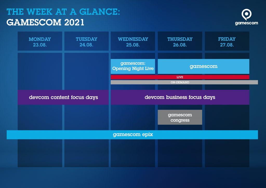 timeline_gamescom 2021 de un vistazo