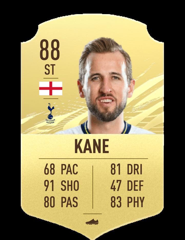 FIFA 22 Harry Kane