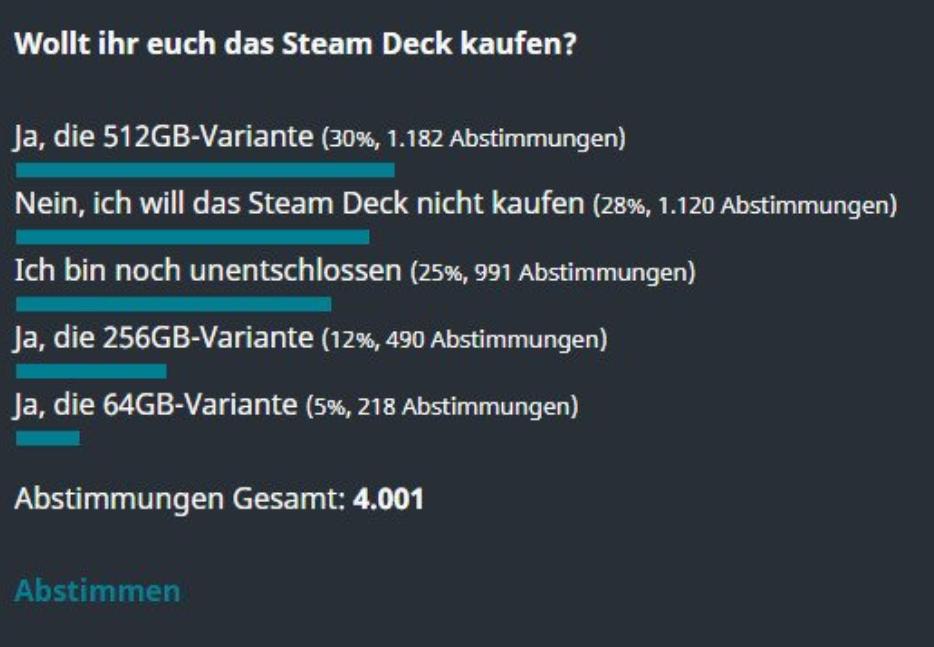 votación de la cubierta de vapor de gamepro