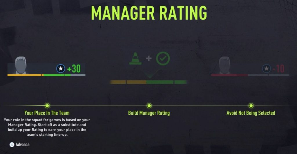 Clasificación del modo Carrera de FIFA 22