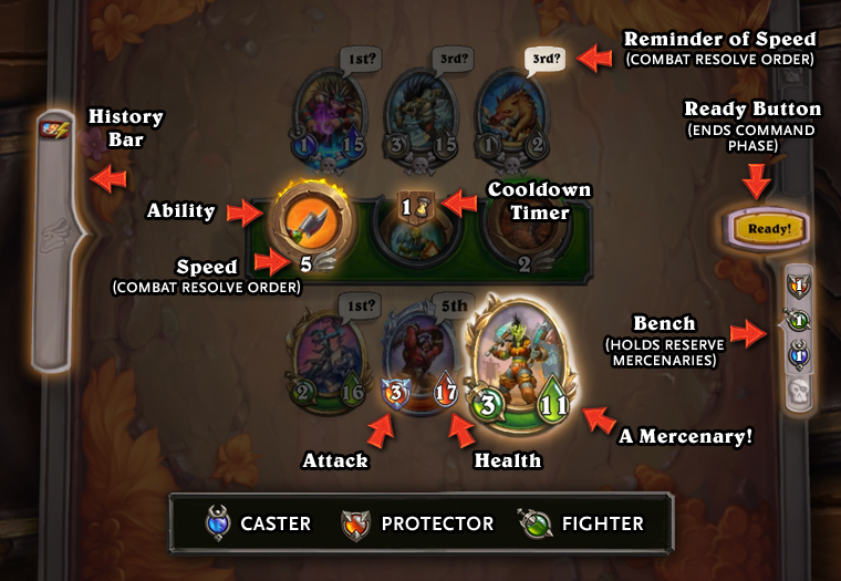 Detalles de los mercenarios de Hearthstone