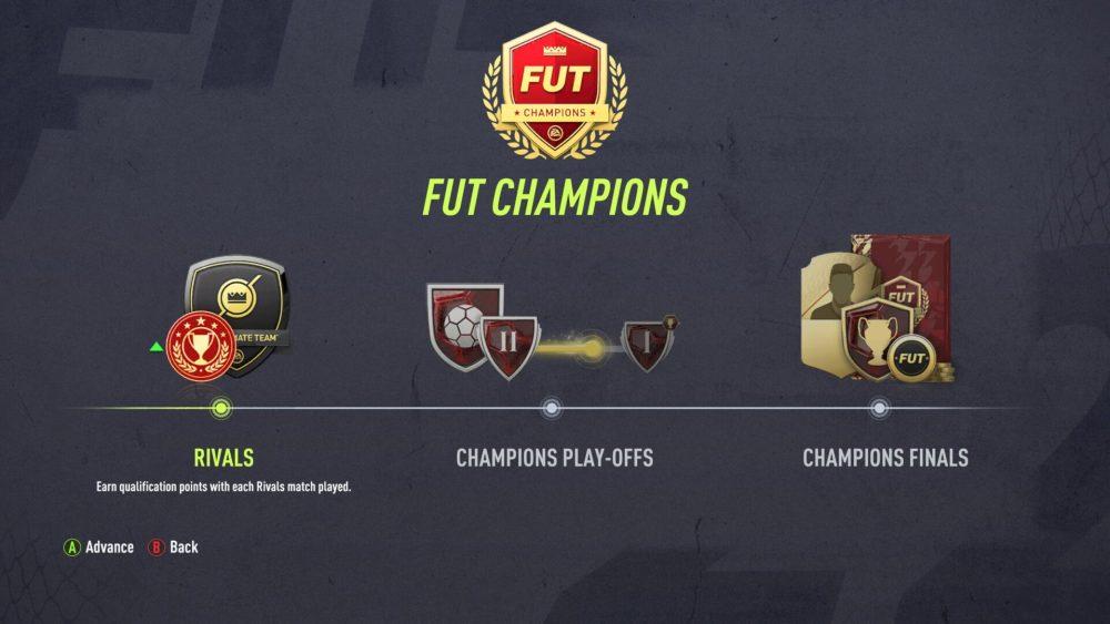 Recompensas de FIFA 22 FUT Champs